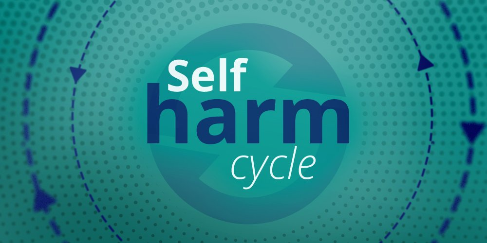 The Self Harm Cycle